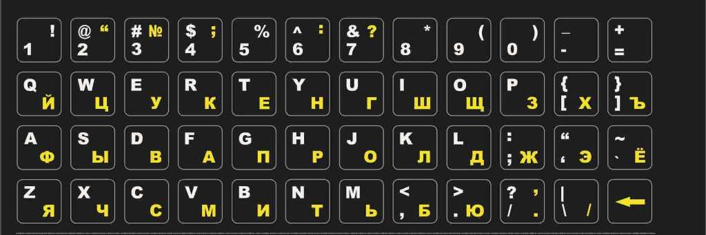 Русские буквы на клавиатуре своими руками 23